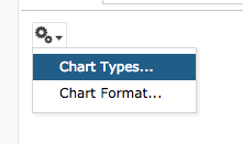 Chart Types Option