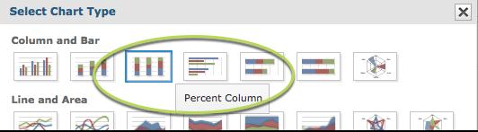 Percent Column Chart