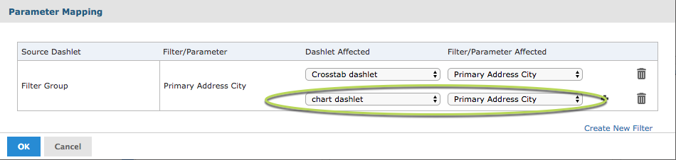 Select Chart Dashlet