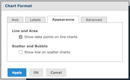 Chart Format Appearance tab